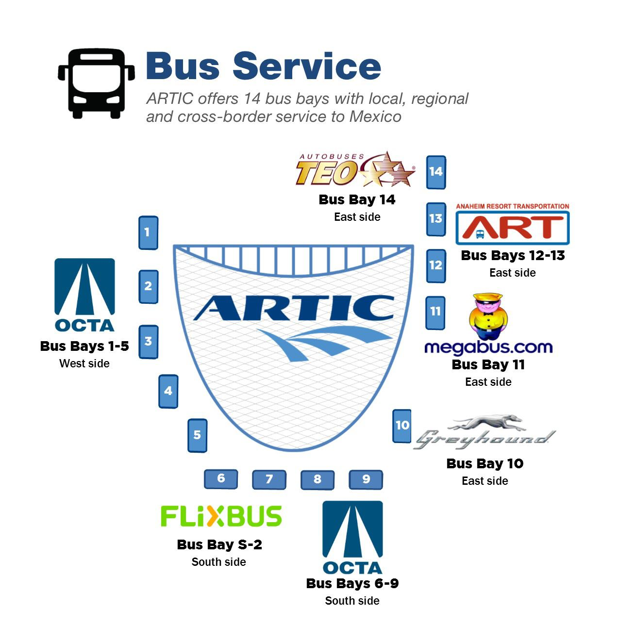 Bus bay map for web 8-1-18